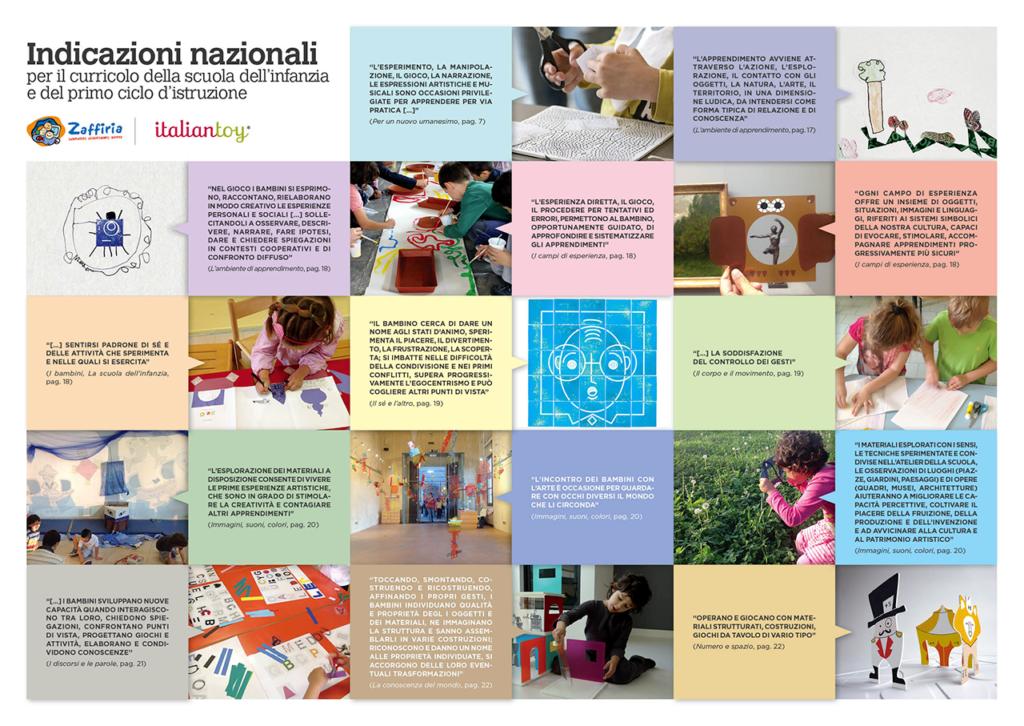 indicazioni-nazionali